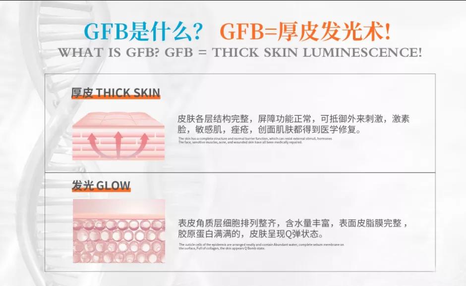 舒肌×舒艾尔|GFB厚皮发光术到底是什么?